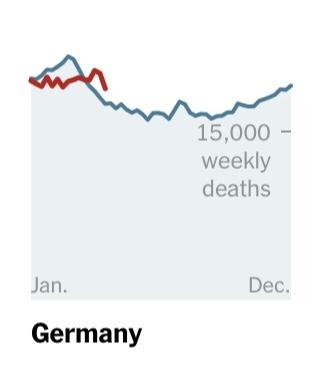 Coronavirus Übersterblichkeit Schweiz
